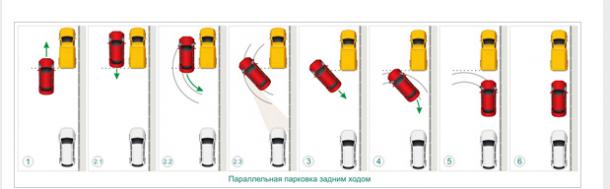 параллельная парковка - схема