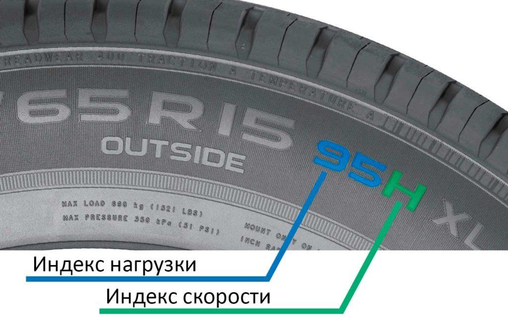 Индекс нагрузки и скорости шин