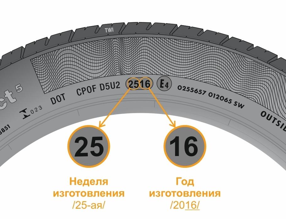 Расшифровка маркировки шин: дата производства шины