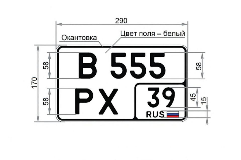 Квадратные номера