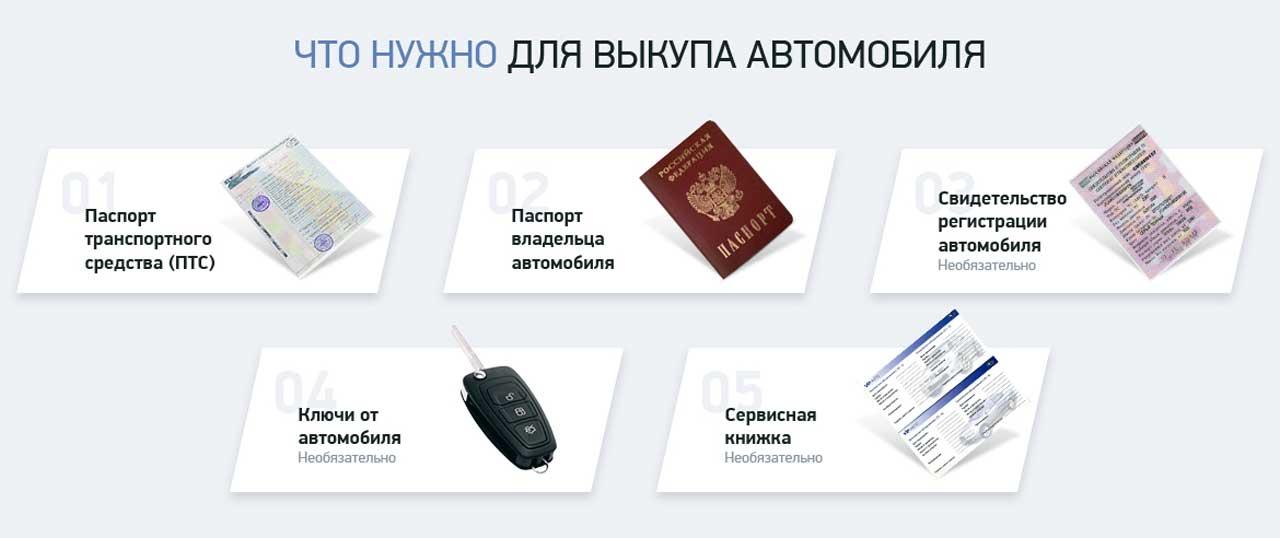 срочный выкуп авто в Санкт Петербурге
