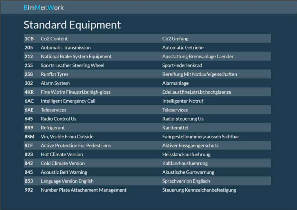 Список опций BMW X7 xDrive 50i