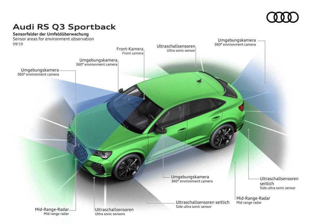RS Q3 Sportback технологии
